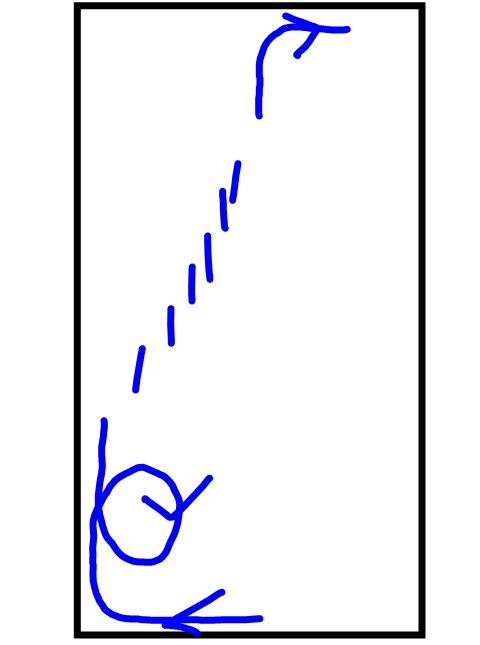 10-metersvolt vid hörnbokstaven, rakt fram, skänkelvikning in till G (medellinjen mellan hörnbokstäverna), rakt fram och ut på spåret